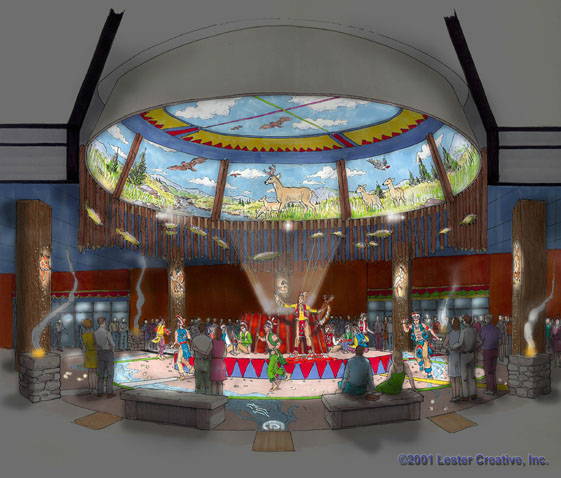 casino rama On hotelplanung